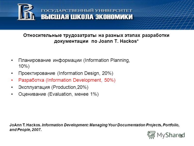 Относительные трудозатраты на разных этапах разработки документации по Joann T. Hackos* Планирование информации (Information Planning, 10%) Проектирование (Information Design, 20%) Разработка (Information Development, 50%) Эксплуатация (Production,20