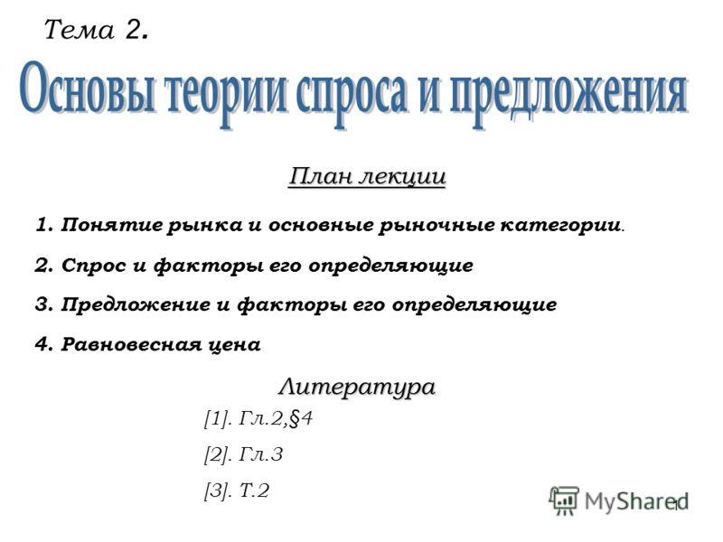 1 Тема 2. План лекции 1. Понятие рынка и основные рыночные категории. 2. Спрос и факторы его определяющие 3. Предложение и факторы его определяющие 4. Равновесная цена Литература [1]. Гл.2,§4 [2]. Гл.3 [3]. Т.2