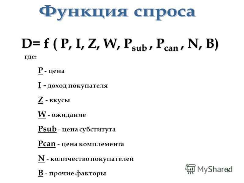5 D= f ( P, I, Z, W, P sub, P can, N, B) где: P - цена I - доход покупателя Z - вкусы W - ожидание Psub - цена субститута Pcan - цена комплемента N - количество покупателей B - прочие факторы