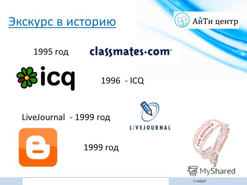 Слайд 9 Экскурс в историю 1996 - ICQ LiveJournal - 1999 год 1995 год 1999 год