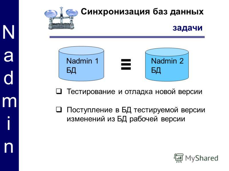 Синхронизация баз данных задачи Nadmin Nadmin Nadmin 1 БД Nadmin 2 БД Тестирование и отладка новой версии Поступление в БД тестируемой версии изменений из БД рабочей версии