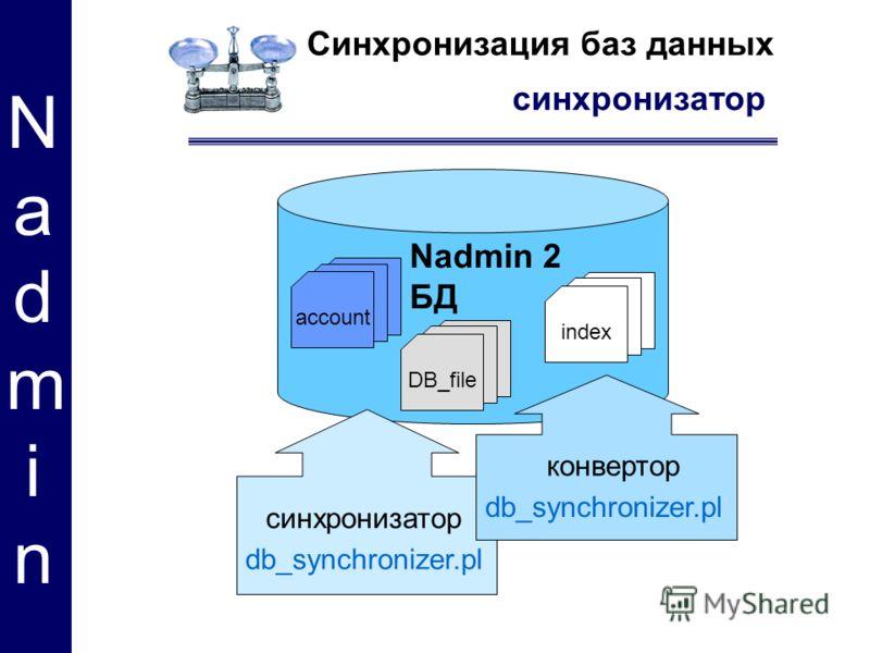 Синхронизация баз данных синхронизатор Nadmin Nadmin account DB_file Nadmin 2 БД index db_synchronizer.pl синхронизатор конвертор db_synchronizer.pl