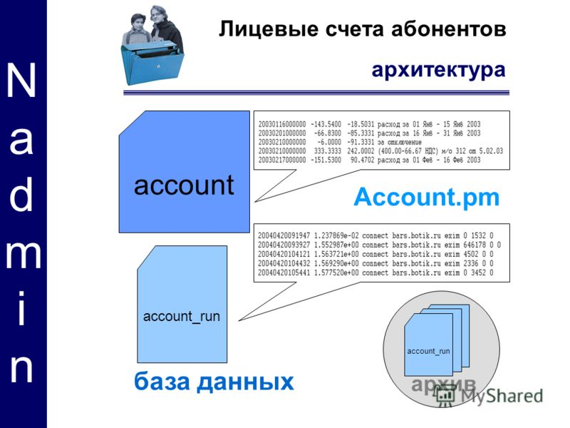 Лицевые счета абонентов Nadmin Nadmin архитектура база данных Account.pm account account_run архив account_run