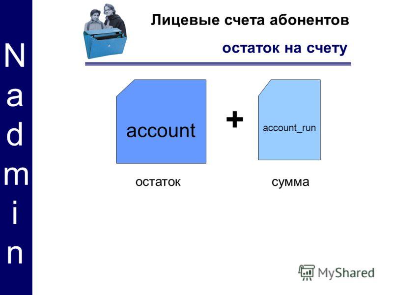 Лицевые счета абонентов Nadmin Nadmin остаток на счету суммаостаток + account_run account