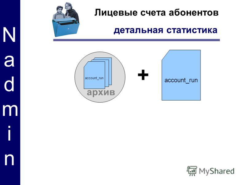 Лицевые счета абонентов Nadmin Nadmin детальная статистика + account_run архив account_run