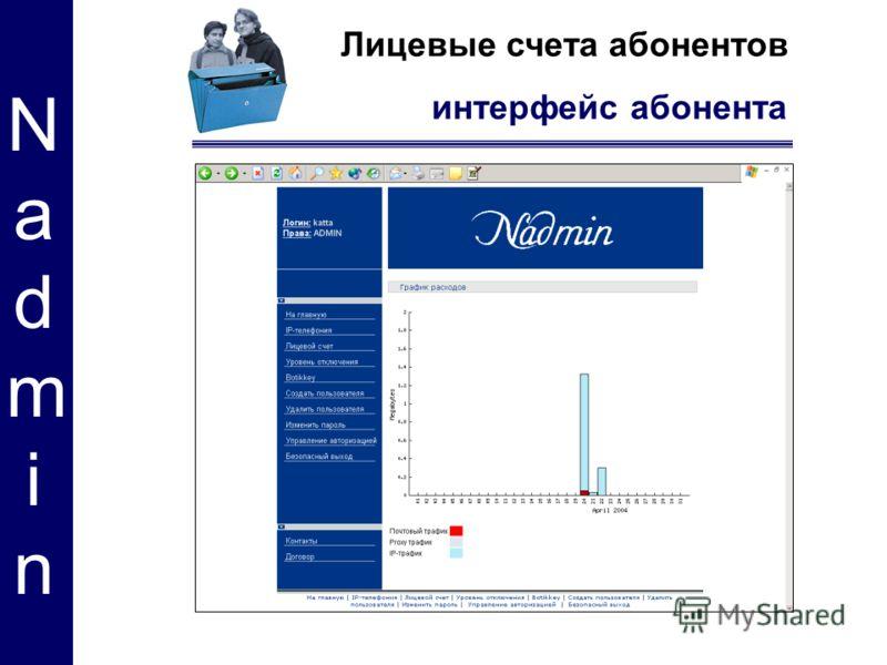 Лицевые счета абонентов Nadmin Nadmin интерфейс абонента