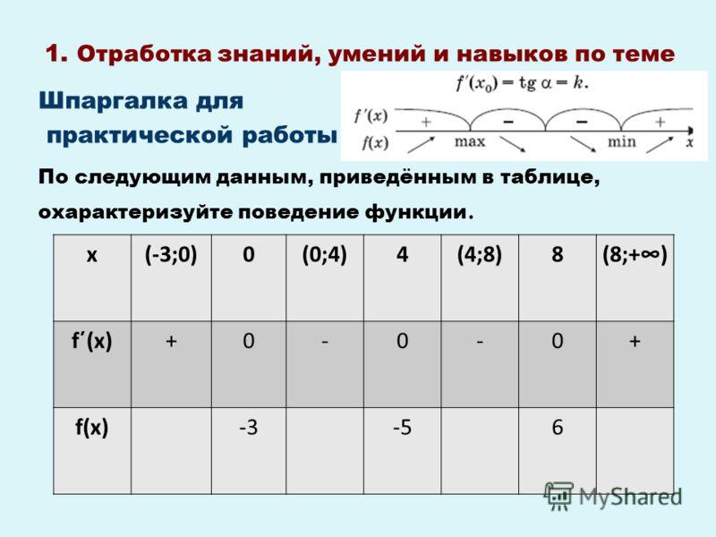 1. Отработка знаний, умений и навыков по теме По следующим данным, приведённым в таблице, охарактеризуйте поведение функции. Шпаргалка для практической работы х(-3;0)0(0;4)4(4;8)8(8;+) f΄(x)+0-0-0+ f(x) -3 -5 6