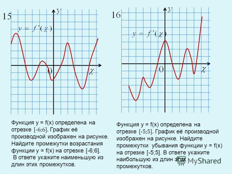 Функция у = f(х) определена на отрезке [-6;6]. График её производной изображен на рисунке. Найдите промежутки возрастания функции у = f(х) на отрезке [-6;6]. В ответе укажите наименьшую из длин этих промежутков. Функция у = f(х) определена на отрезке