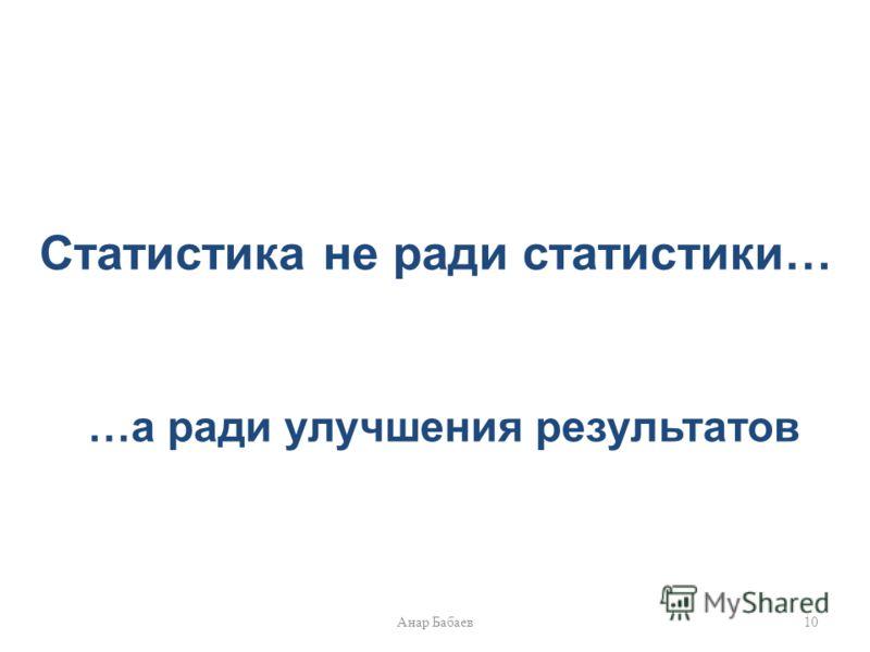 Статистика не ради статистики… …а ради улучшения результатов 10Анар Бабаев