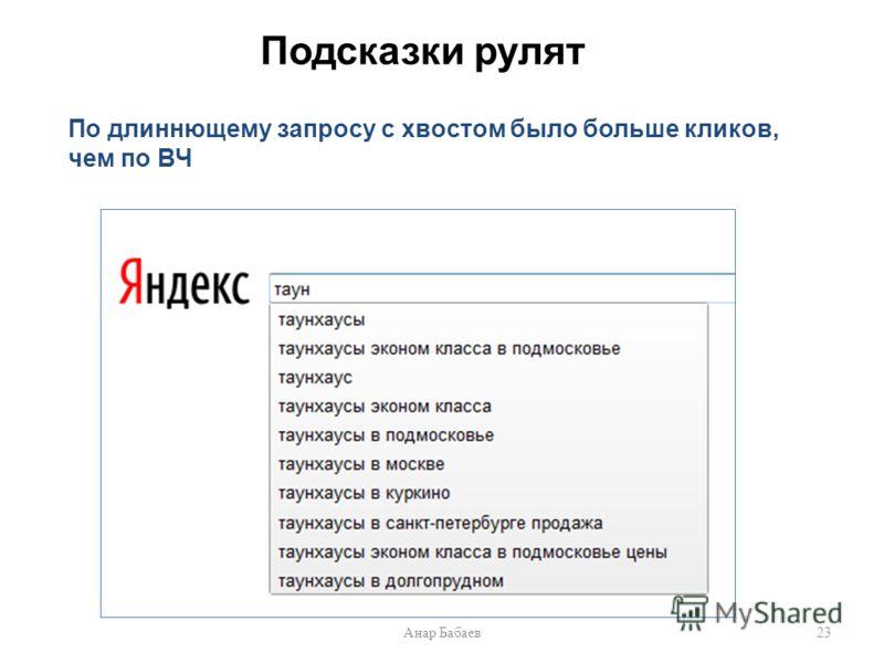 Подсказки рулят По длиннющему запросу с хвостом было больше кликов, чем по ВЧ 23Анар Бабаев