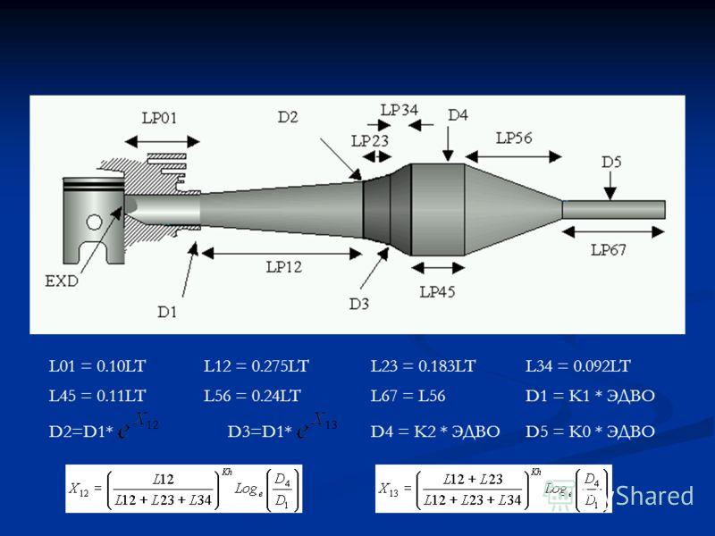 Упрощенная схема типичной резонансной выпускной системы с трехступенчатым диффузором. Упрощенная схема типичной резонансной выпускной системы с трехступенчатым диффузором. L01 = 0.10LTL12 = 0.275LTL23 = 0.183LTL34 = 0.092LT L45 = 0.11LTL56 = 0.24LTL6