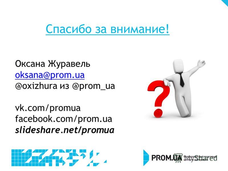 Спасибо за внимание! Оксана Журавель oksana@prom.ua @oxizhura из @prom_ua vk.com/promua facebook.com/prom.ua slideshare.net/promua