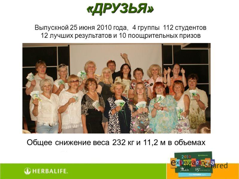 «ДРУЗЬЯ» Выпускной 25 июня 2010 года, 4 группы 112 студентов 12 лучших результатов и 10 поощрительных призов Общее снижение веса 232 кг и 11,2 м в объемах