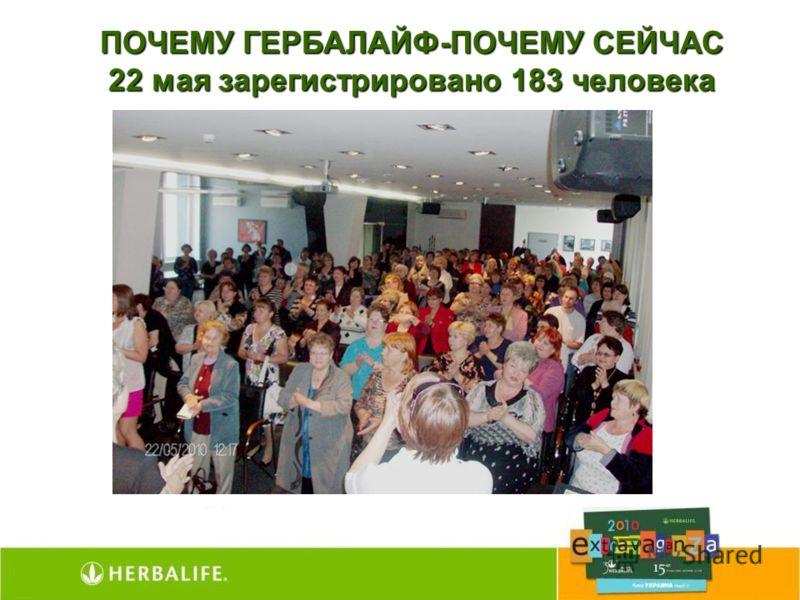 ПОЧЕМУ ГЕРБАЛАЙФ-ПОЧЕМУ СЕЙЧАС 22 мая зарегистрировано 183 человека