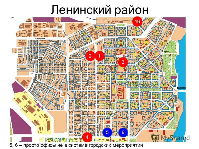 Ленинский район 1 4 2 3 65 16 5, 6 – просто офисы не в системе городских мероприятий