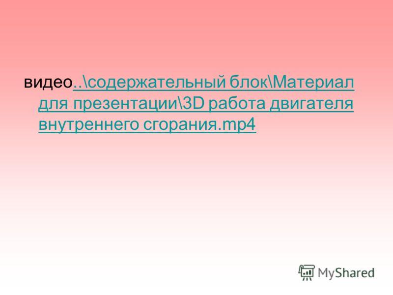 видео..\содержательный блок\Материал для презентации\3D работа двигателя внутреннего сгорания.mp4..\содержательный блок\Материал для презентации\3D работа двигателя внутреннего сгорания.mp4