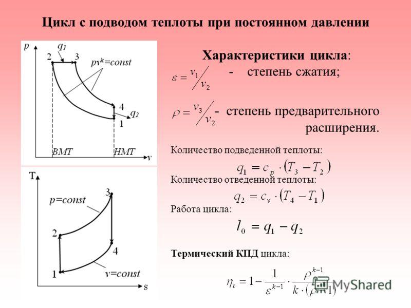 Цикл с подводом теплоты при постоянном давлении Характеристики цикла: - степень сжатия; - степень предварительного расширения. Количество подведенной теплоты: Количество отведенной теплоты: Работа цикла: Термический КПД цикла: