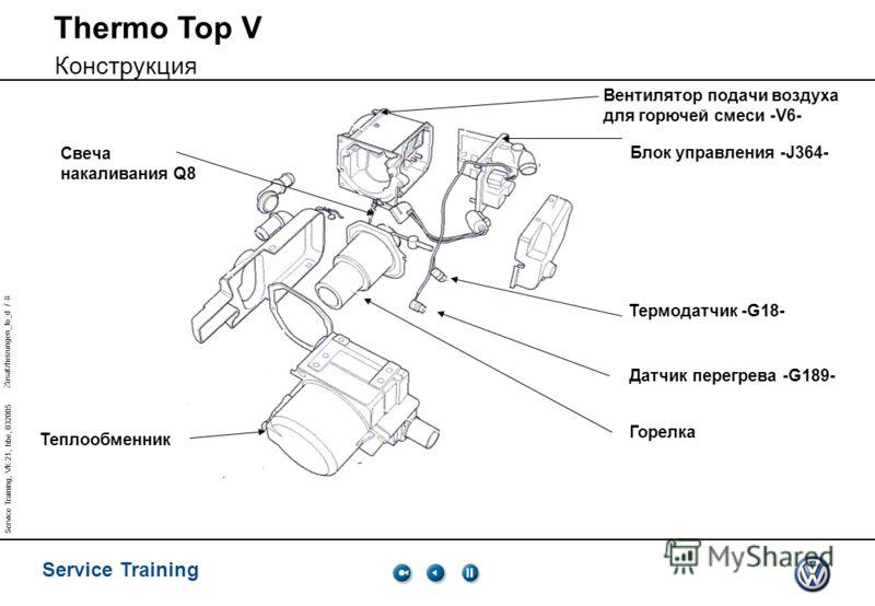 Zusatzheizungen_fo_d / 8 Service Training Service Training, VK-21, hbe, 032005 Вентилятор подачи воздуха для горючей смеси -V6- Блок управления -J364- Горелка Термодатчик -G18- Датчик перегрева -G189- Теплообменник Свеча накаливания Q8 Thermo Top V К