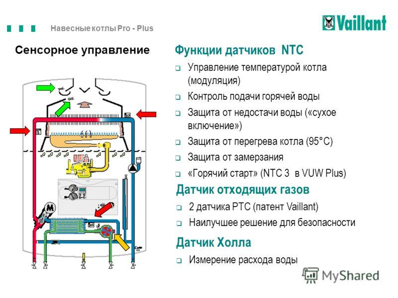 Навесные котлы Pro - Plus Функции датчиков NTC Управление температурой котла (модуляция) Контроль подачи горячей воды Защита от недостачи воды («сухое включение») Защита от перегрева котла (95°C) Защита от замерзания «Горячий старт» (NTC 3 в VUW Plus