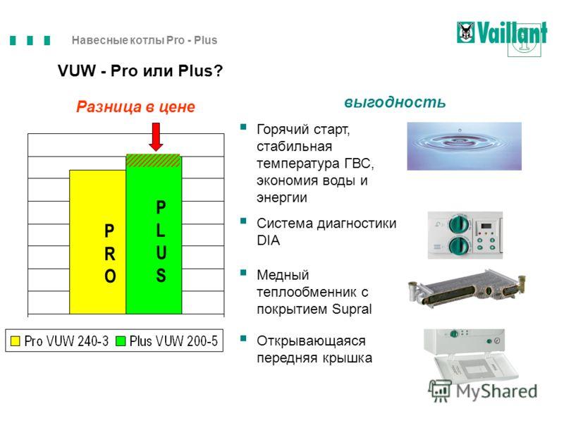 Навесные котлы Pro - Plus VUW - Pro или Plus? Горячий старт, стабильная температура ГВС, экономия воды и энергии Система диагностики DIA Медный теплообменник с покрытием Supral Открывающаяся передняя крышка Разница в цене PROPRO PLUSPLUS выгодность