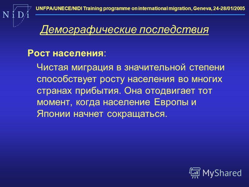 UNFPA/UNECE/NIDI Training programme on international migration, Geneva, 24-28/01/2005 Демографические последствия Рост населения: Чистая миграция в значительной степени способствует росту населения во многих странах прибытия. Она отодвигает тот момен