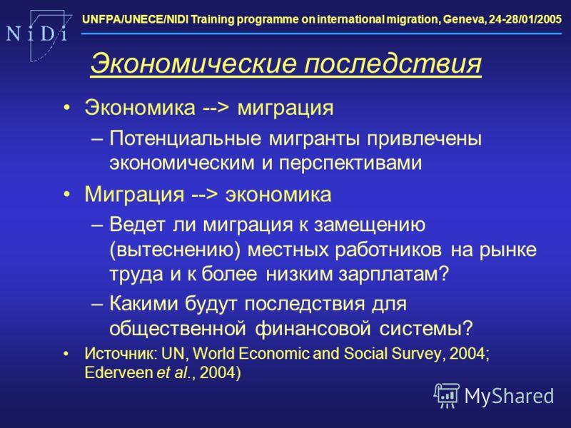 UNFPA/UNECE/NIDI Training programme on international migration, Geneva, 24-28/01/2005 Экономические последствия Экономика --> миграция –Потенциальные мигранты привлечены экономическим и перспективами Миграция --> экономика –Ведет ли миграция к замеще