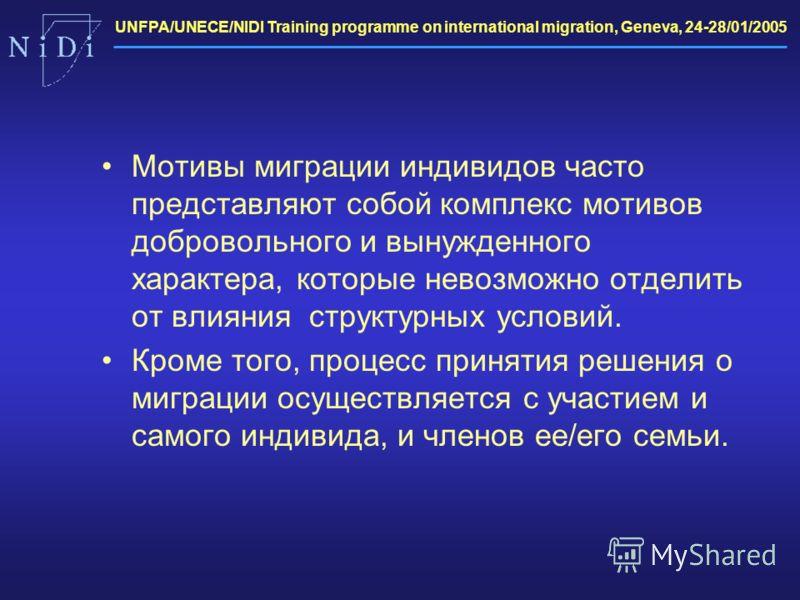 UNFPA/UNECE/NIDI Training programme on international migration, Geneva, 24-28/01/2005 Мотивы миграции индивидов часто представляют собой комплекс мотивов добровольного и вынужденного характера, которые невозможно отделить от влияния структурных услов