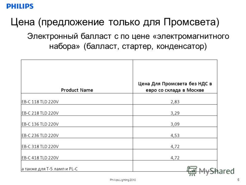 Philips Lighting 2010 6 Цена (предложение только для Промсвета) Product Name Цена Для Промсвета без НДС в евро со склада в Москве EB-C 118 TLD 220V2,83 EB-C 218 TLD 220V3,29 EB-C 136 TLD 220V3,09 EB-C 236 TLD 220V4,53 EB-C 318 TLD 220V4,72 EB-C 418 T