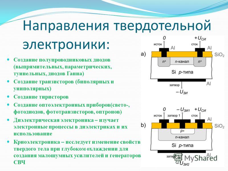 Направления твердотельной электроники: Создание полупроводниковых диодов (выпрямительных, параметрических, туннельных, диодов Ганна) Создание транзисторов (биполярных и униполярных) Создание тиристоров Создание оптоэлектронных приборов(свето-, фотоди