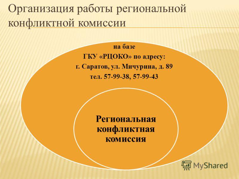 Организация работы региональной конфликтной комиссии РЦОИ на базе ГКУ «РЦОКО» по адресу: г. Саратов, ул. Мичурина, д. 89 тел. 57-99-38, 57-99-43 Региональная конфликтная комиссия