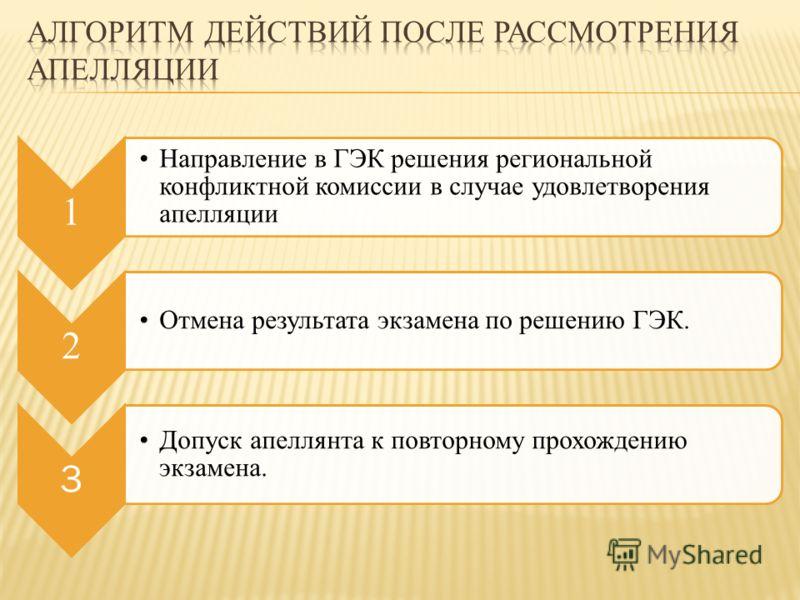 1 Направление в ГЭК решения региональной конфликтной комиссии в случае удовлетворения апелляции 2 Отмена результата экзамена по решению ГЭК. 3 Допуск апеллянта к повторному прохождению экзамена.
