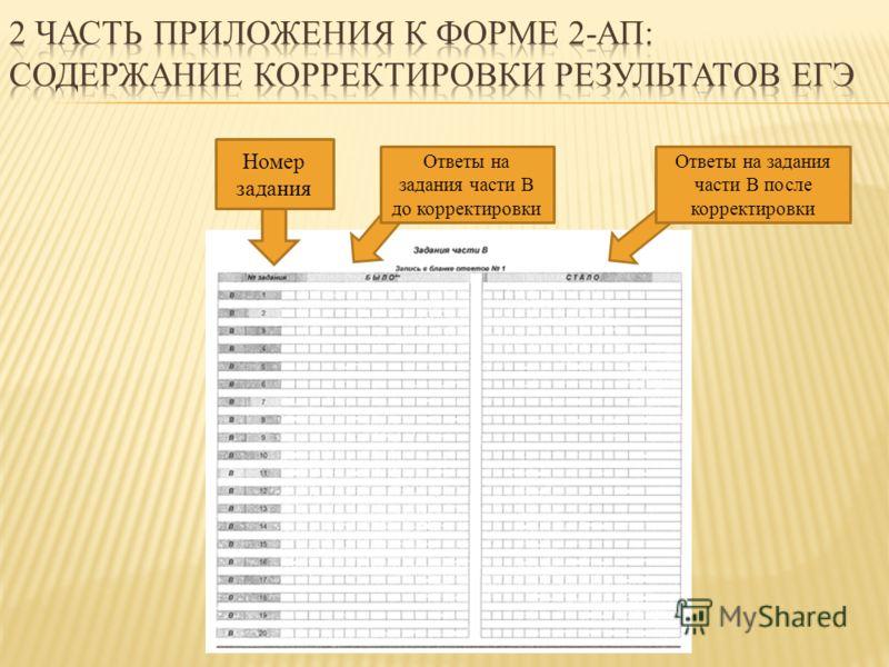 Ответы на задания части В до корректировки Ответы на задания части В после корректировки Номер задания