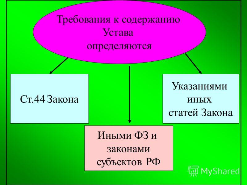 Требования к содержанию Устава определяются Ст.44 Закона Иными ФЗ и законами субъектов РФ Указаниями иных статей Закона