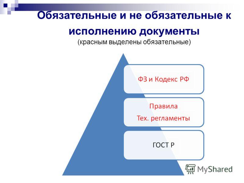 Обязательные и не обязательные к исполнению документы (красным выделены обязательные)