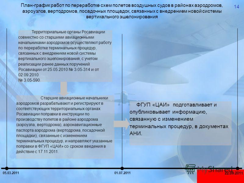 14 План-график работ по переработке схем полетов воздушных судов в районах аэродромов, аэроузлов, вертодромов, посадочных площадок, связанных с внедрением новой системы вертикального эшелонирования Территориальные органы Росавиации совместно со старш