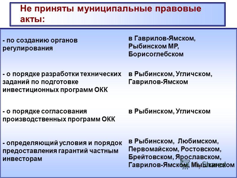 - по созданию органов регулирования в Гаврилов-Ямском, Рыбинском МР, Борисоглебском Не приняты муниципальные правовые акты: - о порядке разработки технических заданий по подготовке инвестиционных программ ОКК в Рыбинском, Угличском, Гаврилов-Ямском -