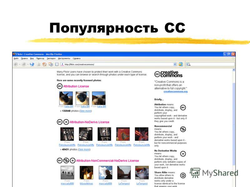 Популярность CC