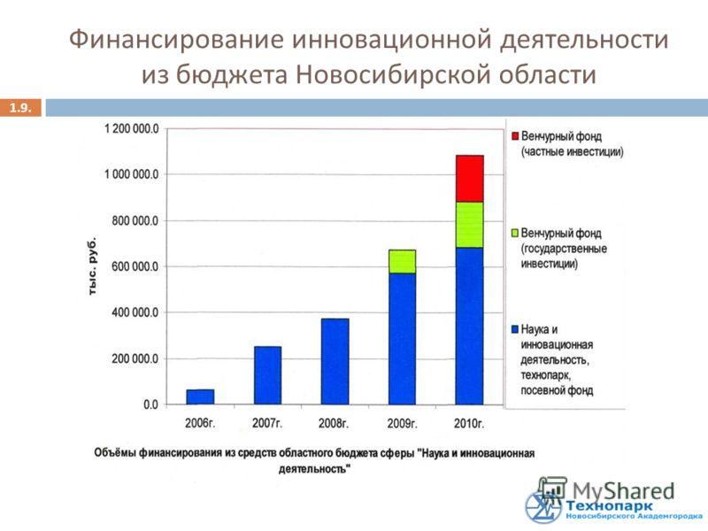 Финансирование инновационной деятельности из бюджета Новосибирской области 1.9.