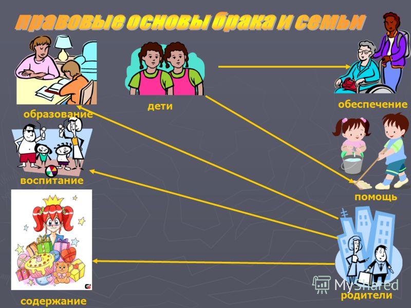7 родители дети воспитание содержание обеспечение помощь образование
