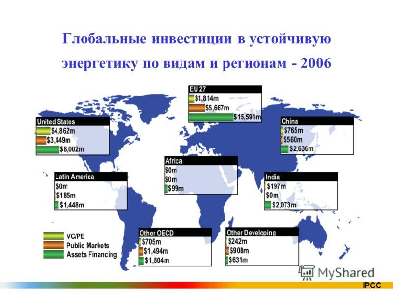 Глобальные инвестиции в устойчивую энергетику по видам и регионам - 2006