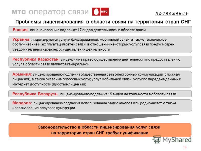 14 Россия: лицензированию подлежат 17 видов деятельности в области связи Проблемы лицензирования в области связи на территории стран СНГ Украина: лицензируются услуги фиксированной, мобильной связи, а также техническое обслуживание и эксплуатация сет