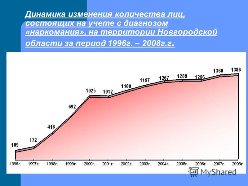 Динамика изменения количества лиц, состоящих на учете с диагнозом «наркомания», на территории Новгородской области за период 1996г. – 2008г.г.