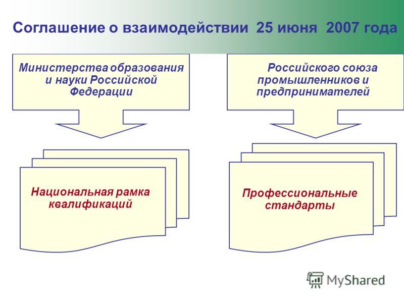 Министерства образования и науки Российской Федерации Российского союза промышленников и предпринимателей Национальная рамка квалификаций Профессиональные стандарты Соглашение о взаимодействии 25 июня 2007 года