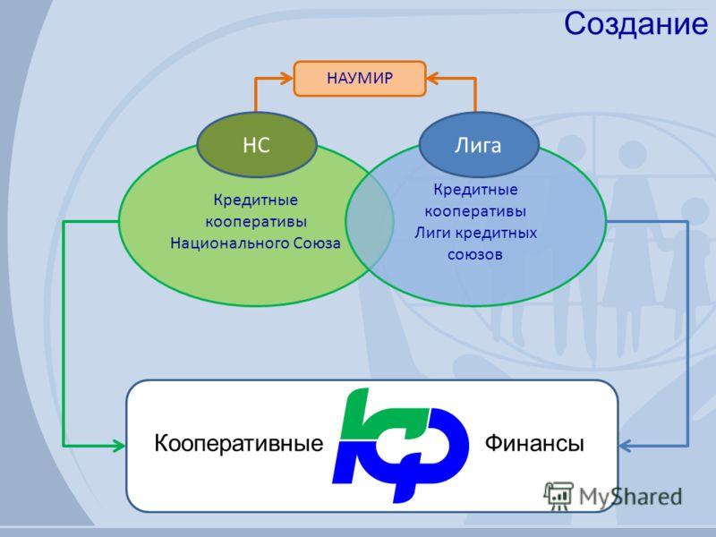 Создание Кредитные кооперативы Национального Союза Кредитные кооперативы Лиги кредитных союзов КооперативныеФинансы НАУМИР НСЛига