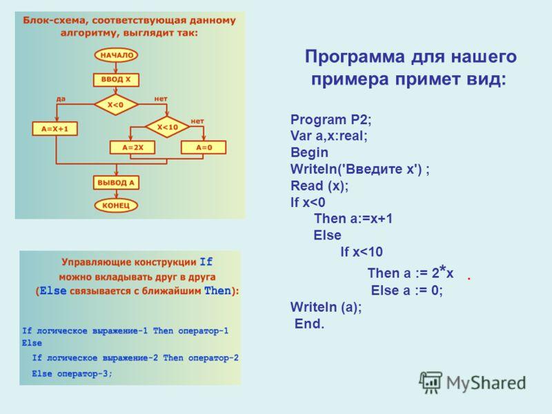 Программа для нашего примера примет вид: Program P2; Var a,x:real; Begin Writeln('Введите x') ; Read (x); If x