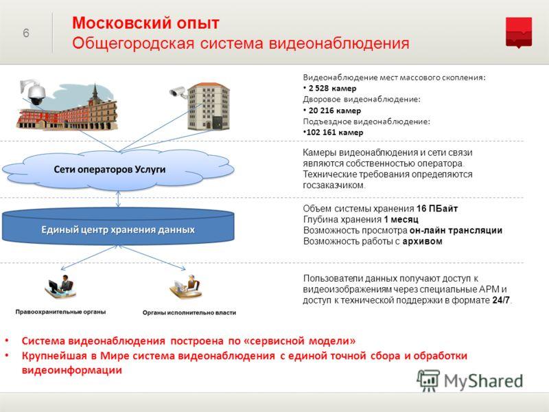 6 Московский опыт Общегородская система видеонаблюдения Пользователи данных получают доступ к видеоизображениям через специальные АРМ и доступ к технической поддержки в формате 24/7. Видеонаблюдение мест массового скопления: 2 528 камер Дворовое виде