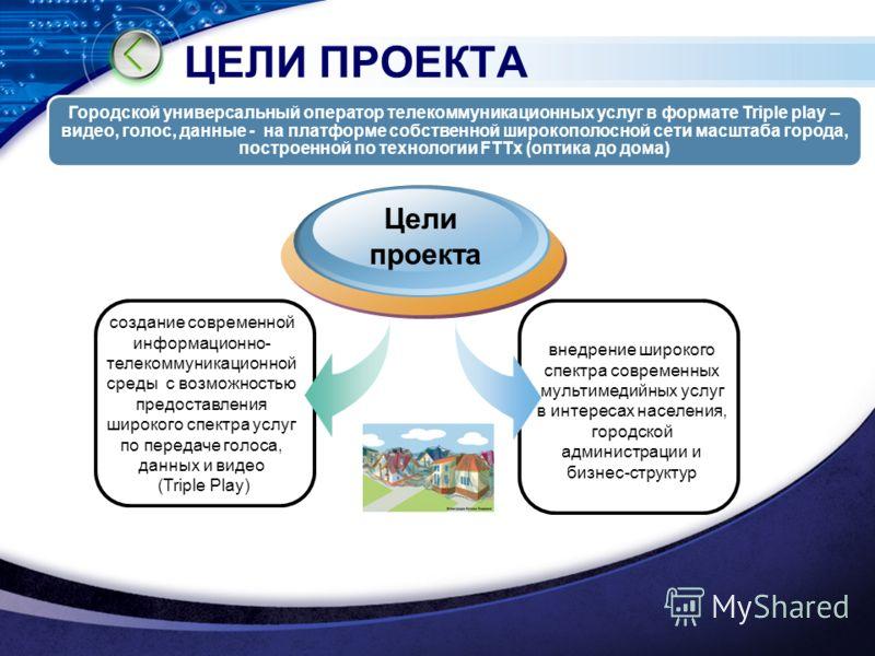 ЦЕЛИ ПРОЕКТА Цели проекта создание современной информационно- телекоммуникационной среды с возможностью предоставления широкого спектра услуг по передаче голоса, данных и видео (Triple Play) внедрение широкого спектра современных мультимедийных услуг