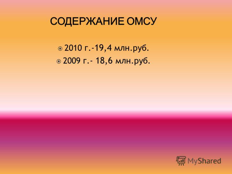 2010 г.- 19,4 млн.руб. 2009 г.- 18,6 млн.руб.