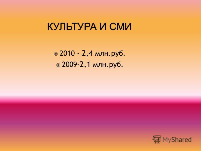 2010 - 2,4 млн.руб. 2009- 2,1 млн.руб.
