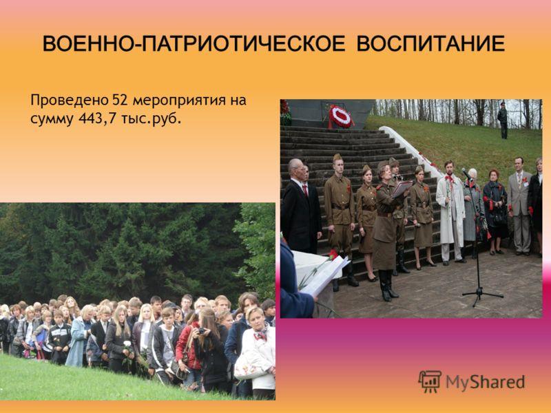 Проведено 52 мероприятия на сумму 443,7 тыс.руб.